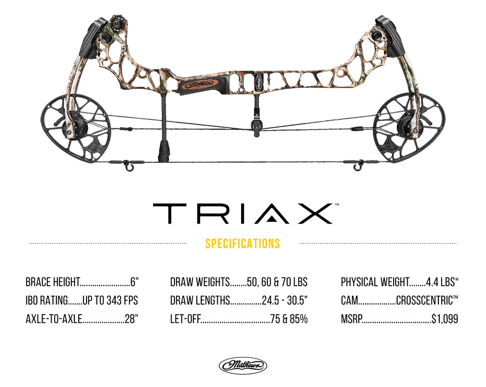 Review: Mathews 2018 Triax Bow - by Bowsite com