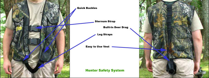 Bowsite Com Falling From A Treestand Actual Video Tests